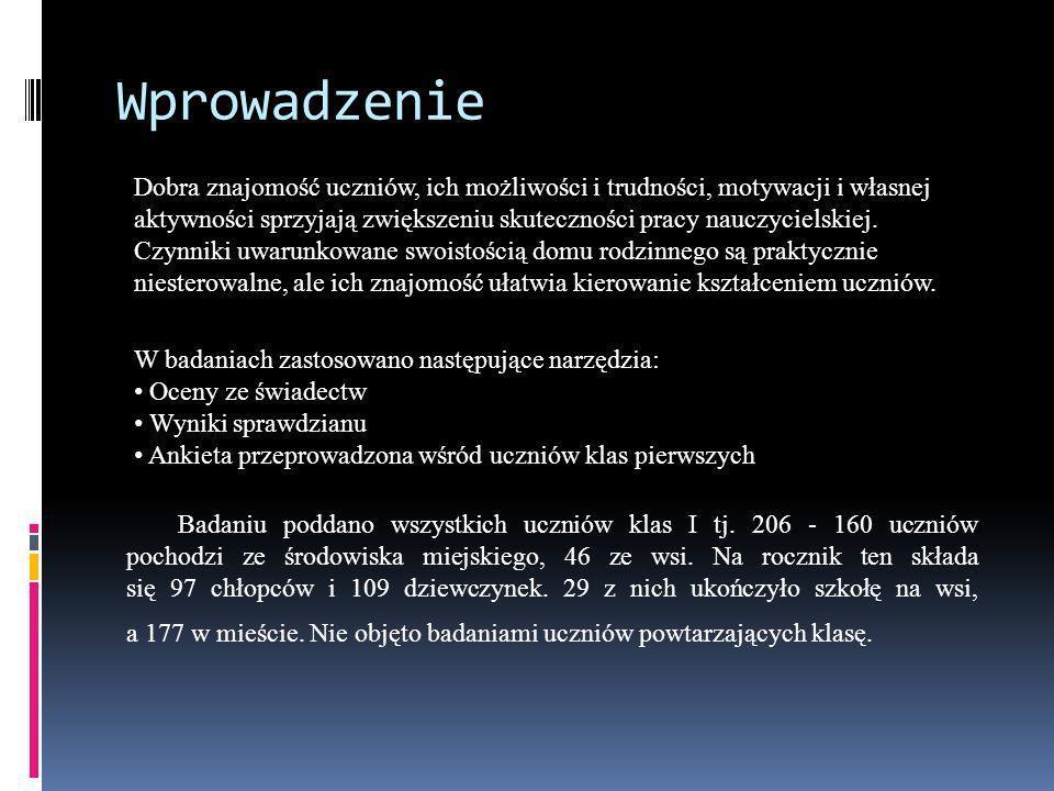 Pozostałe informacje średnia ze świadectwa szkolnego wszystkich uczniów klas I: - język polski 3,5 - matematyka 3,7 - historia 4,2 - przyroda 3,9 - sztuka 4,5 - ogólnie z 5 przedmiotów 3,99 Skala staninowa (liczba uczniów, wyniki ze sprawdzianu): 123456789 35725455731121611 Średnia wartość staninowa to 4,5 czyli 4.