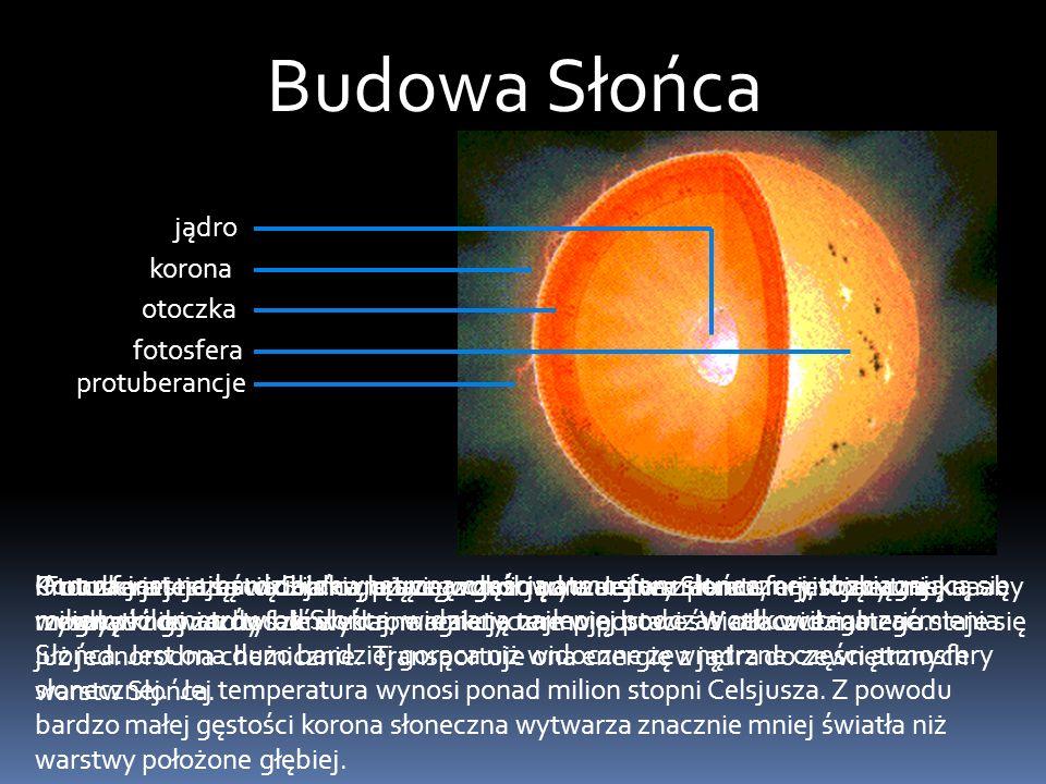 Budowa Słońca jądro korona protuberancje fotosfera otoczka Korona jest najbardziej zewnętrzną częścią atmosfery słonecznej, rozciągającą się miliony kilometrów od Słońca, widzianą najlepiej podczas całkowitego zaćmienia Słońca.