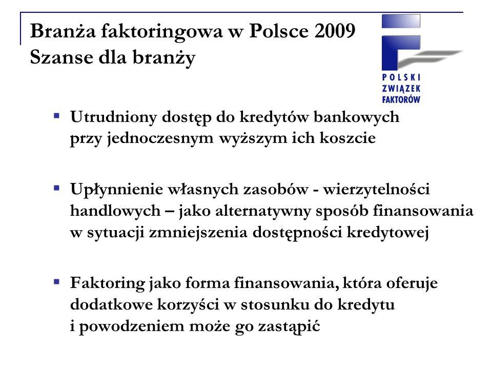Branża faktoringowa w Polsce 2009 Szanse dla branży Utrudniony dostęp do kredytów bankowych przy jednoczesnym wyższym ich koszcie Upłynnienie własnych zasobów - wierzytelności handlowych – jako alternatywny sposób finansowania w sytuacji zmniejszenia dostępności kredytowej Faktoring jako forma finansowania, która oferuje dodatkowe korzyści w stosunku do kredytu i powodzeniem może go zastąpić