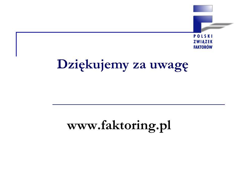 www.faktoring.pl Dziękujemy za uwagę