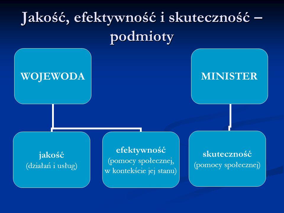 Jakość, efektywność i skuteczność – podmioty skuteczność (pomocy społecznej) MINISTER