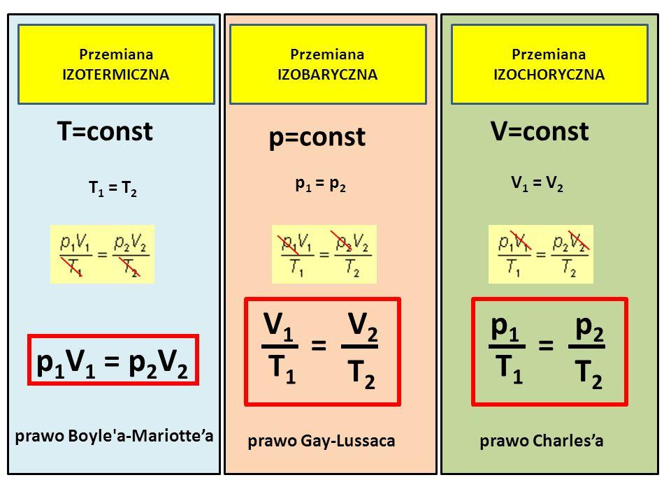 Przemiana IZOTERMICZNA Przemiana IZOBARYCZNA Przemiana IZOCHORYCZNA T=const p=const V=const prawo Boyle'a-Mariottea p 1 V 1 = p 2 V 2 T1T1 V1V1 V2V2 T