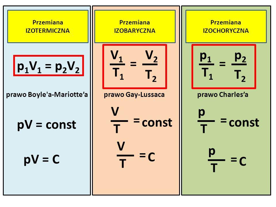Przemiana IZOTERMICZNA Przemiana IZOBARYCZNA Przemiana IZOCHORYCZNA prawo Boyle a-Mariotteaprawo Gay-Lussacaprawo Charlesa V = C·T V C = p p = C·T V 1 ~ p V ~ Tp ~ T W izotermicznej przemianie stałej masy gazu doskonałego ciśnienie gazu jest odwrotnie proporcjonalne do objętości zajmowanej przez ten gaz.
