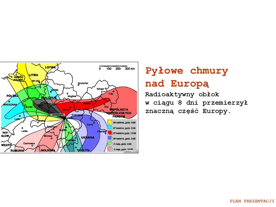 Pyłowe chmury nad Europą Radioaktywny obłok w ciągu 8 dni przemierzył znaczną część Europy. PLAN PREZENTACJI