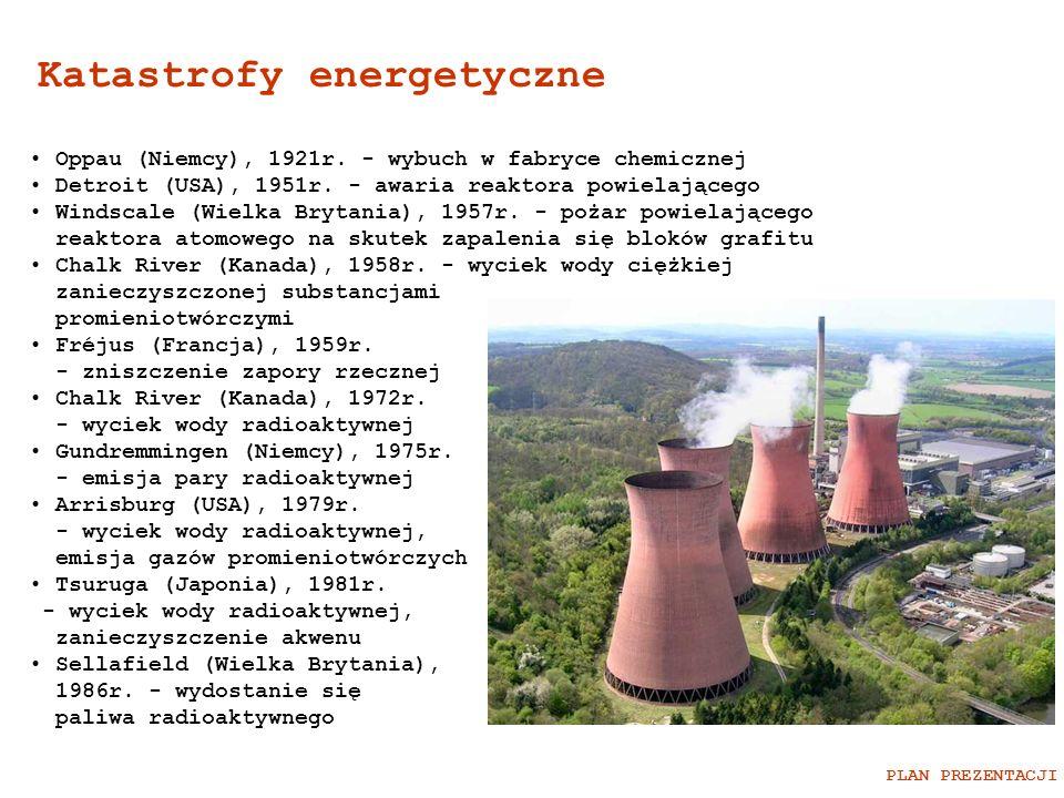 Katastrofy energetyczne PLAN PREZENTACJI Oppau (Niemcy), 1921r. - wybuch w fabryce chemicznej Detroit (USA), 1951r. - awaria reaktora powielającego Wi