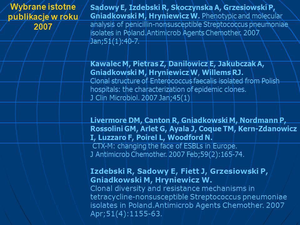 Sadowy E, Izdebski R, Skoczynska A, Grzesiowski P, Gniadkowski M, Hryniewicz W. Phenotypic and molecular analysis of penicillin-nonsusceptible Strepto