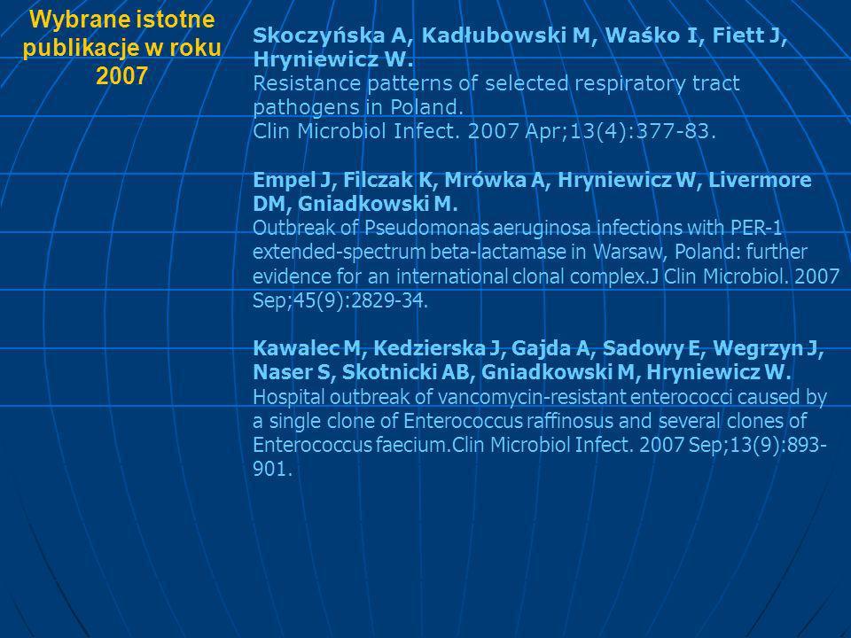 Skoczyńska A, Kadłubowski M, Waśko I, Fiett J, Hryniewicz W. Resistance patterns of selected respiratory tract pathogens in Poland. Clin Microbiol Inf