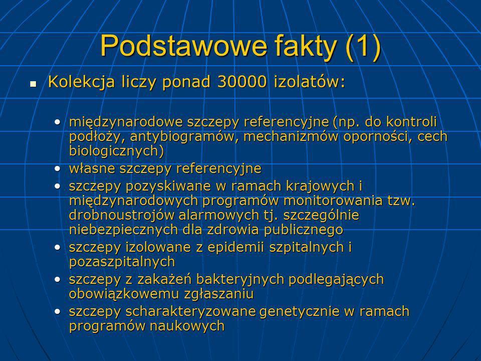 Podstawowe fakty (1) Kolekcja liczy ponad 30000 izolatów: Kolekcja liczy ponad 30000 izolatów: międzynarodowe szczepy referencyjne (np. do kontroli po