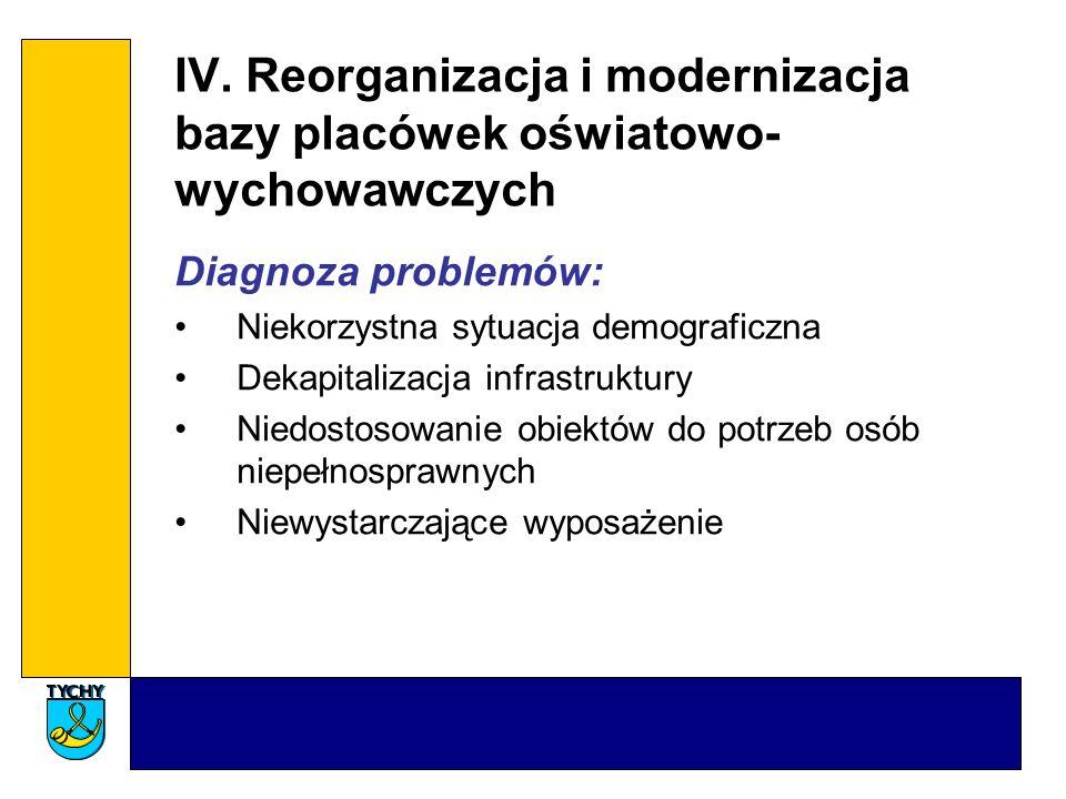 IV. Reorganizacja i modernizacja bazy placówek oświatowo- wychowawczych Diagnoza problemów: Niekorzystna sytuacja demograficzna Dekapitalizacja infras
