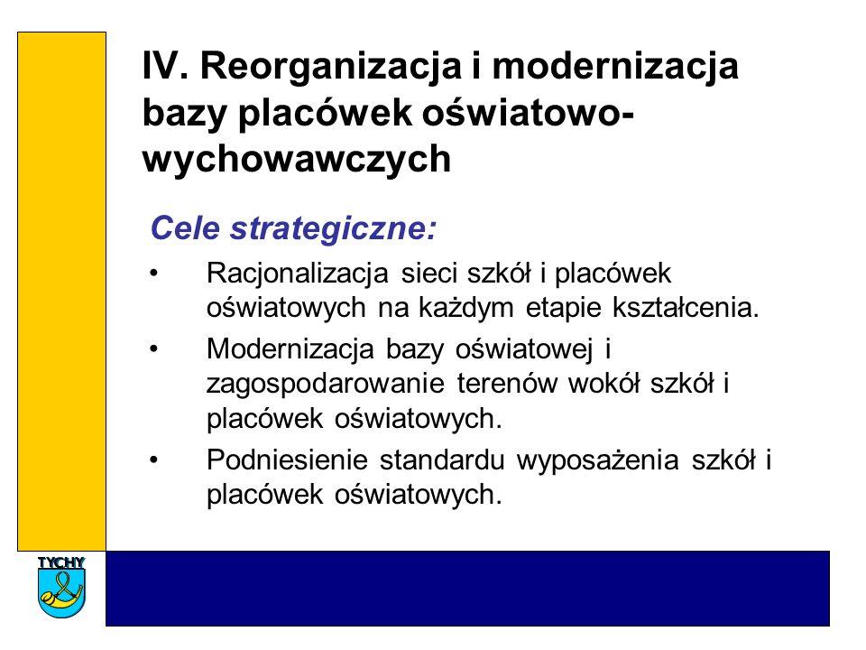 IV. Reorganizacja i modernizacja bazy placówek oświatowo- wychowawczych Cele strategiczne: Racjonalizacja sieci szkół i placówek oświatowych na każdym