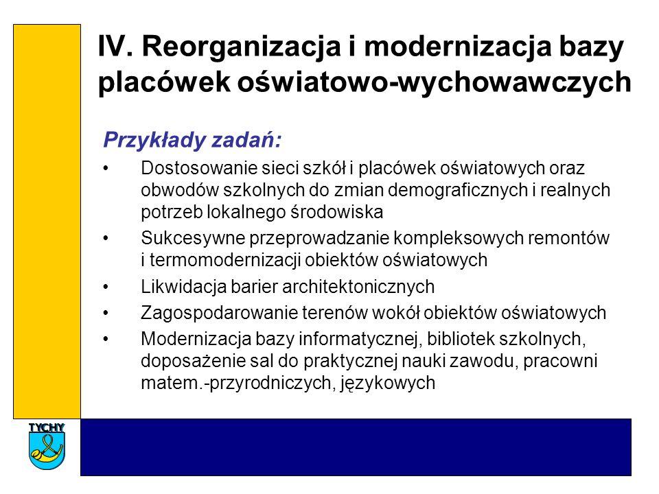 IV. Reorganizacja i modernizacja bazy placówek oświatowo-wychowawczych Przykłady zadań: Dostosowanie sieci szkół i placówek oświatowych oraz obwodów s