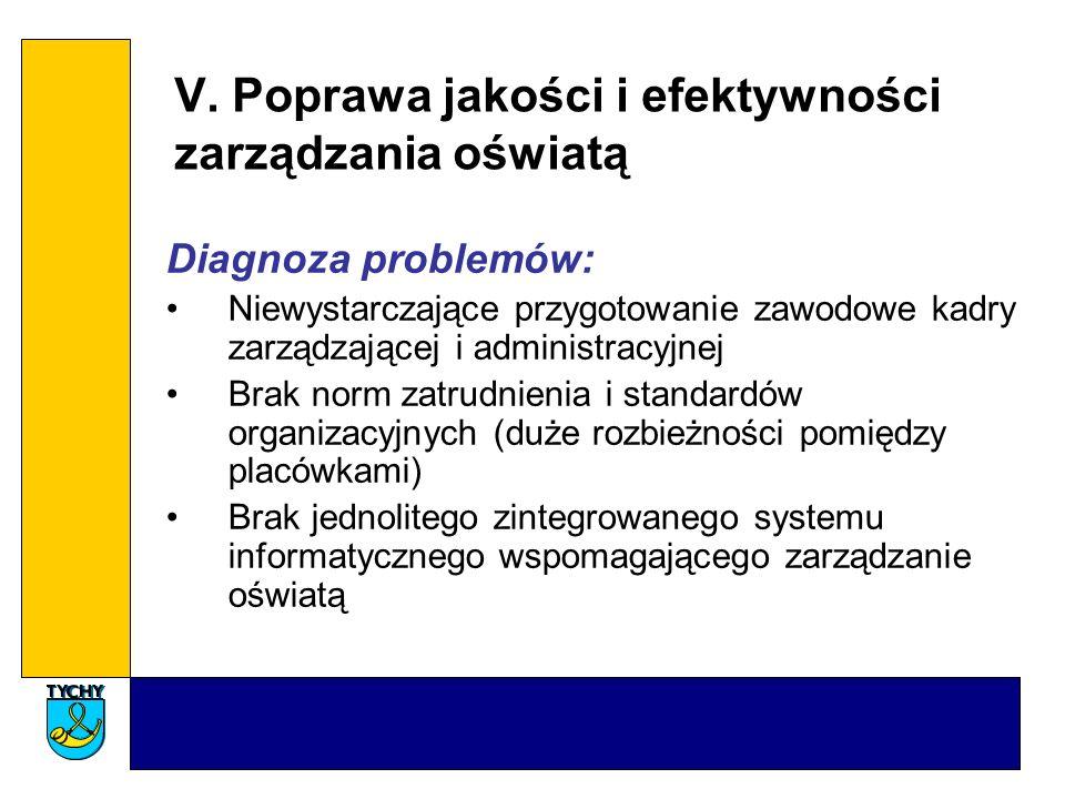 V. Poprawa jakości i efektywności zarządzania oświatą Diagnoza problemów: Niewystarczające przygotowanie zawodowe kadry zarządzającej i administracyjn