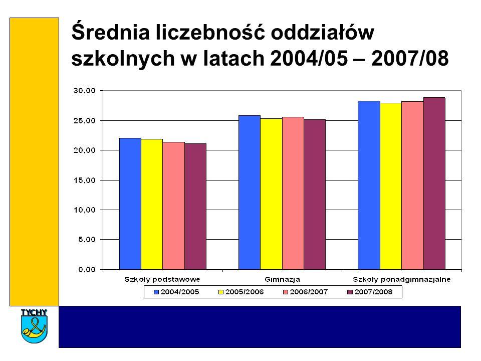 Średnia liczebność oddziałów szkolnych w latach 2004/05 – 2007/08