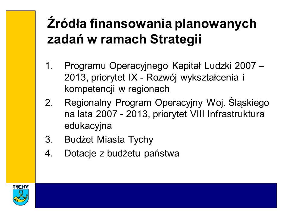 Źródła finansowania planowanych zadań w ramach Strategii 1.Programu Operacyjnego Kapitał Ludzki 2007 – 2013, priorytet IX - Rozwój wykształcenia i kompetencji w regionach 2.Regionalny Program Operacyjny Woj.