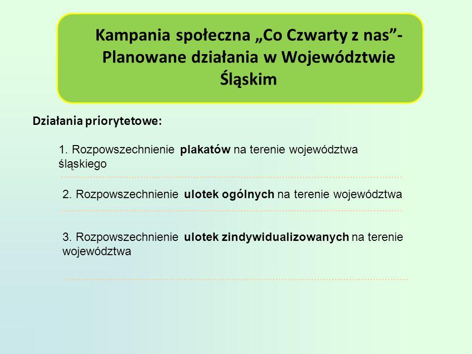 Kampania społeczna Co Czwarty z nas- Planowane działania w Województwie Śląskim Działania priorytetowe: 1.