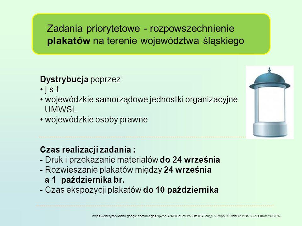 Zadania priorytetowe - rozpowszechnienie plakatów na terenie województwa śląskiego Dystrybucja poprzez: j.s.t.