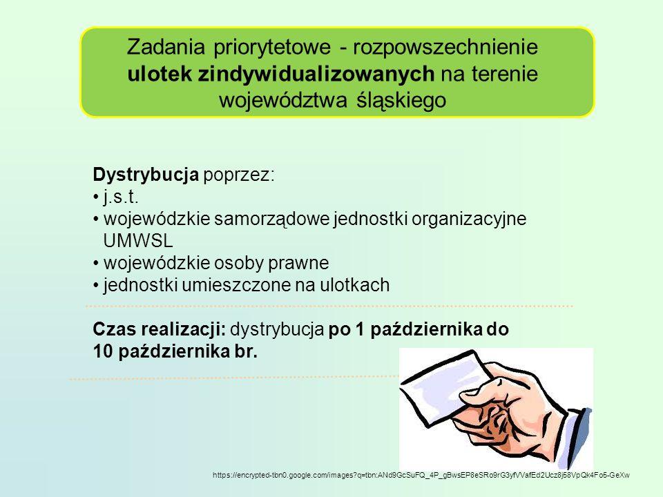 Zadania priorytetowe - rozpowszechnienie ulotek zindywidualizowanych na terenie województwa śląskiego Dystrybucja poprzez: j.s.t.