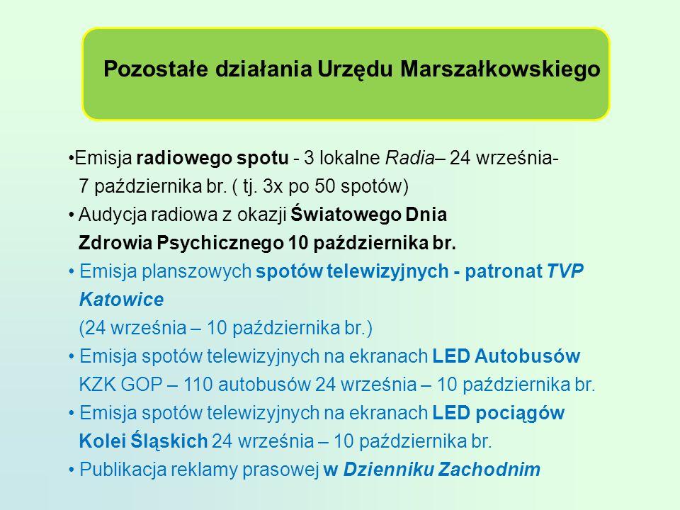 Pozostałe działania Urzędu Marszałkowskiego Emisja radiowego spotu - 3 lokalne Radia– 24 września- 7 października br.