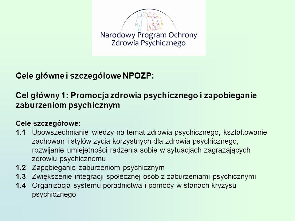 Cele główne i szczegółowe NPOZP: Cel główny 1: Promocja zdrowia psychicznego i zapobieganie zaburzeniom psychicznym Cele szczegółowe: 1.1 Upowszechnianie wiedzy na temat zdrowia psychicznego, kształtowanie zachowań i stylów życia korzystnych dla zdrowia psychicznego, rozwijanie umiejętności radzenia sobie w sytuacjach zagrażających zdrowiu psychicznemu 1.2 Zapobieganie zaburzeniom psychicznym 1.3 Zwiększenie integracji społecznej osób z zaburzeniami psychicznymi 1.4 Organizacja systemu poradnictwa i pomocy w stanach kryzysu psychicznego
