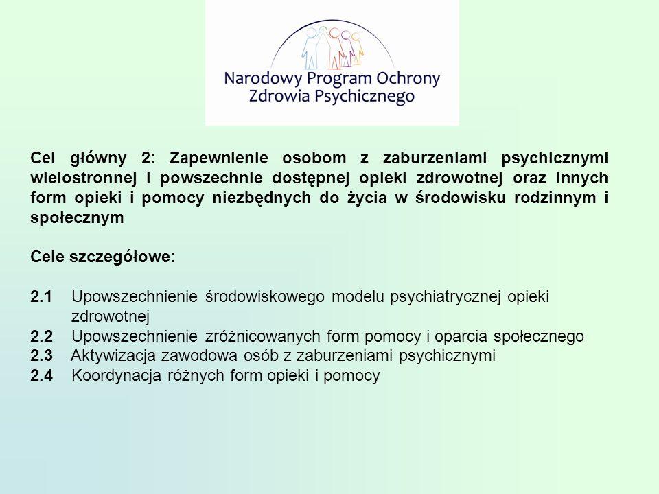 Cel główny 2: Zapewnienie osobom z zaburzeniami psychicznymi wielostronnej i powszechnie dostępnej opieki zdrowotnej oraz innych form opieki i pomocy niezbędnych do życia w środowisku rodzinnym i społecznym Cele szczegółowe: 2.1 Upowszechnienie środowiskowego modelu psychiatrycznej opieki zdrowotnej 2.2 Upowszechnienie zróżnicowanych form pomocy i oparcia społecznego 2.3 Aktywizacja zawodowa osób z zaburzeniami psychicznymi 2.4 Koordynacja różnych form opieki i pomocy