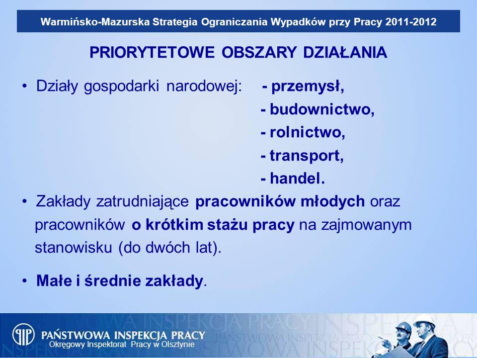 Okręgowy Inspektorat Pracy w Olsztynie Warmińsko-Mazurska Strategia Ograniczania Wypadków przy Pracy 2011-2012 PRIORYTETOWE OBSZARY DZIAŁANIA Działy g