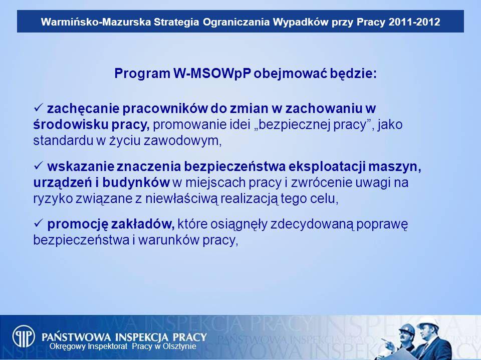 Okręgowy Inspektorat Pracy w Olsztynie Warmińsko-Mazurska Strategia Ograniczania Wypadków przy Pracy 2011-2012 Program W-MSOWpP obejmować będzie: zach