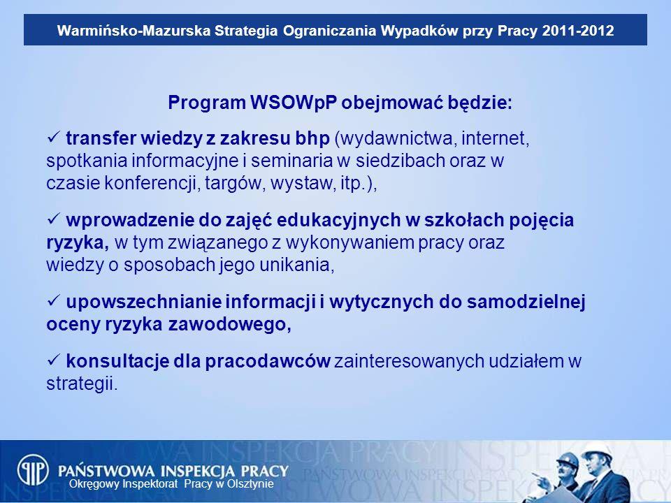 Okręgowy Inspektorat Pracy w Olsztynie Warmińsko-Mazurska Strategia Ograniczania Wypadków przy Pracy 2011-2012 Program WSOWpP obejmować będzie: transf