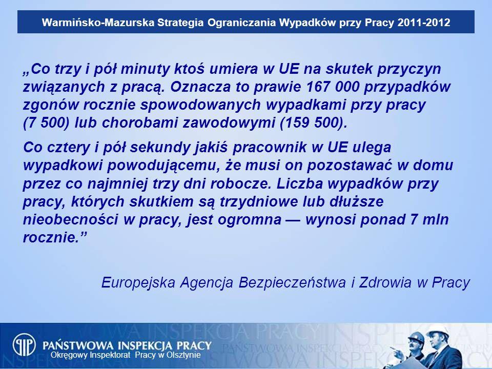 Okręgowy Inspektorat Pracy w Olsztynie Warmińsko-Mazurska Strategia Ograniczania Wypadków przy Pracy 2011-2012 W czasie obowiązywania wspólnotowej strategii na lata 2002-2006 odnotowano znaczny spadek liczby wypadków przy pracy.