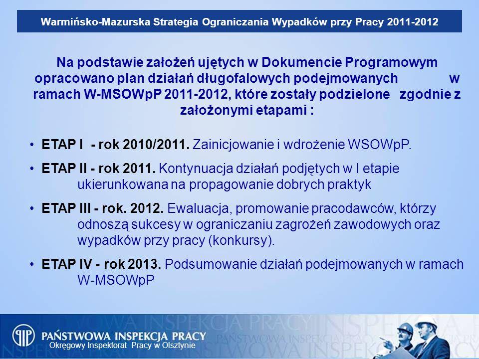 Okręgowy Inspektorat Pracy w Olsztynie Warmińsko-Mazurska Strategia Ograniczania Wypadków przy Pracy 2011-2012 Na podstawie założeń ujętych w Dokumenc