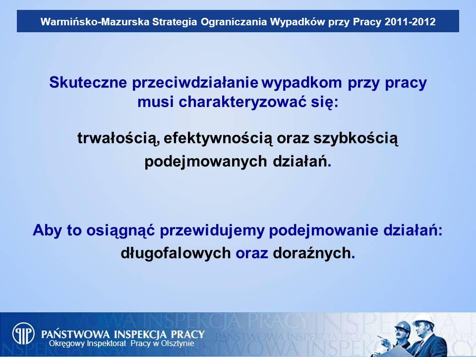 Okręgowy Inspektorat Pracy w Olsztynie Warmińsko-Mazurska Strategia Ograniczania Wypadków przy Pracy 2011-2012 Skuteczne przeciwdziałanie wypadkom prz
