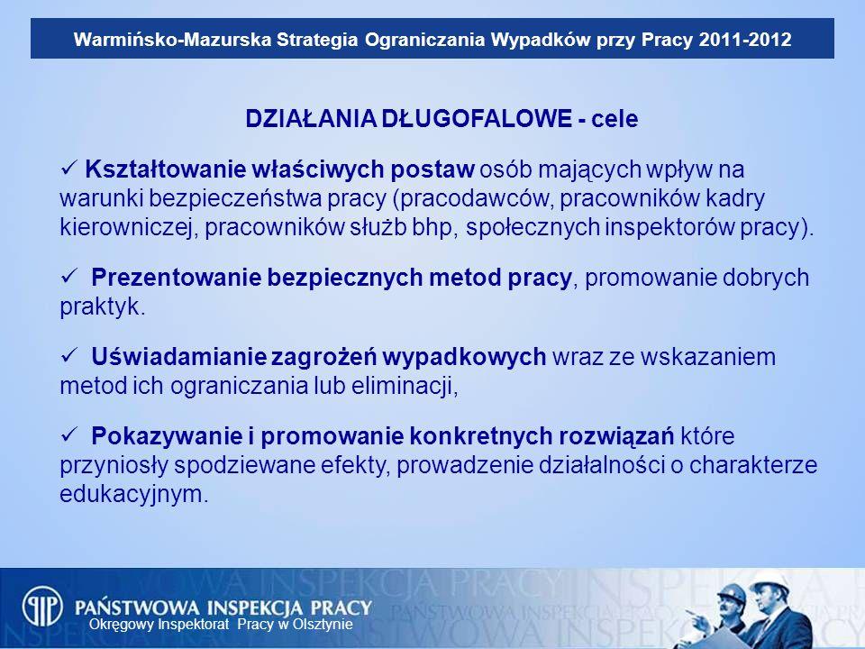 Okręgowy Inspektorat Pracy w Olsztynie Warmińsko-Mazurska Strategia Ograniczania Wypadków przy Pracy 2011-2012 DZIAŁANIA DŁUGOFALOWE - cele Kształtowa