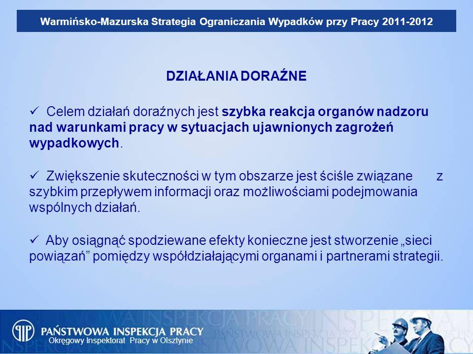 Okręgowy Inspektorat Pracy w Olsztynie Warmińsko-Mazurska Strategia Ograniczania Wypadków przy Pracy 2011-2012 DZIAŁANIA DORAŹNE Celem działań doraźny