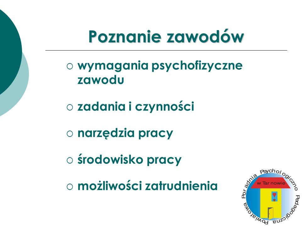 Poznanie zawodów wymagania psychofizyczne zawodu zadania i czynności narzędzia pracy środowisko pracy możliwości zatrudnienia