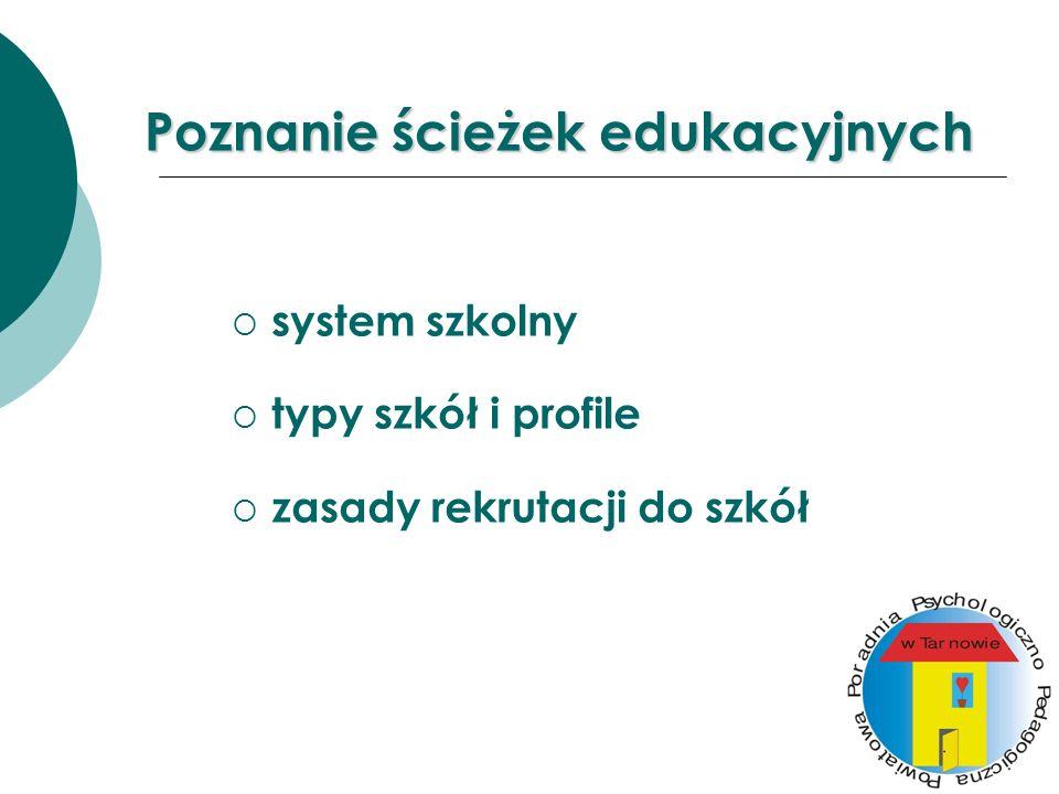 Poznanie ścieżek edukacyjnych system szkolny typy szkół i profile zasady rekrutacji do szkół