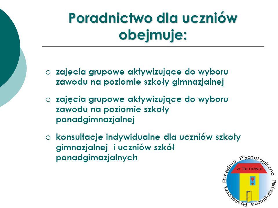 Poradnictwo dla uczniów obejmuje: zajęcia grupowe aktywizujące do wyboru zawodu na poziomie szkoły gimnazjalnej zajęcia grupowe aktywizujące do wyboru