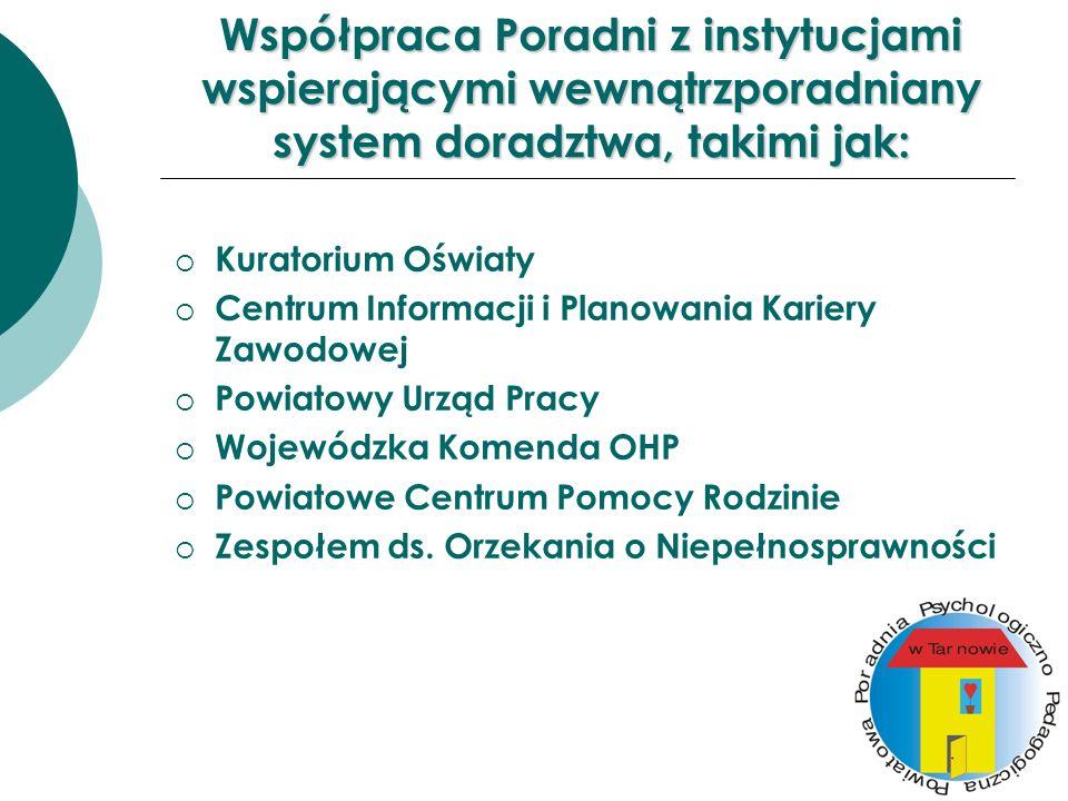 Współpraca Poradni z instytucjami wspierającymi wewnątrzporadniany system doradztwa, takimi jak: Kuratorium Oświaty Centrum Informacji i Planowania Ka
