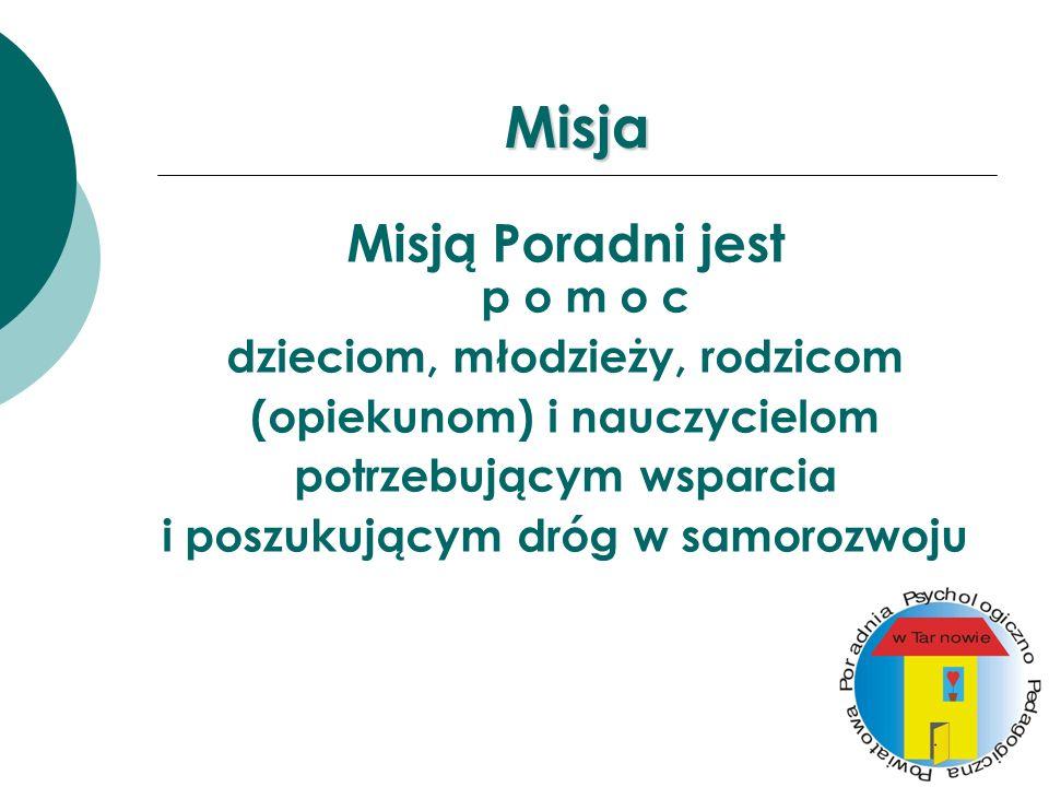 Misja Misją Poradni jest p o m o c dzieciom, młodzieży, rodzicom (opiekunom) i nauczycielom potrzebującym wsparcia i poszukującym dróg w samorozwoju