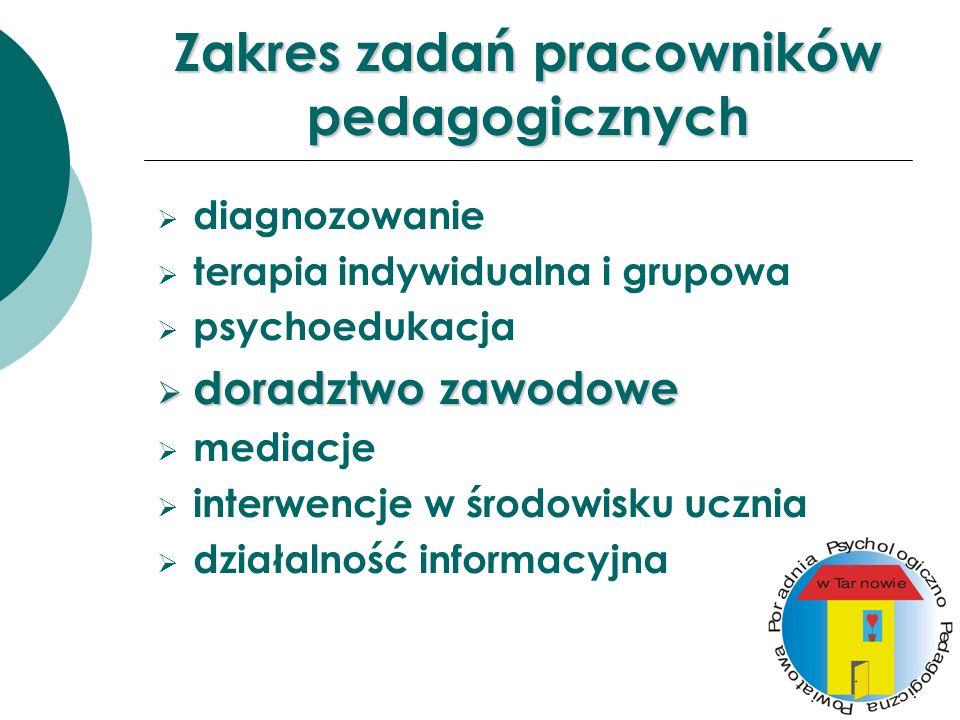 Zakres zadań pracowników pedagogicznych diagnozowanie terapia indywidualna i grupowa psychoedukacja doradztwo zawodowe doradztwo zawodowe mediacje interwencje w środowisku ucznia działalność informacyjna