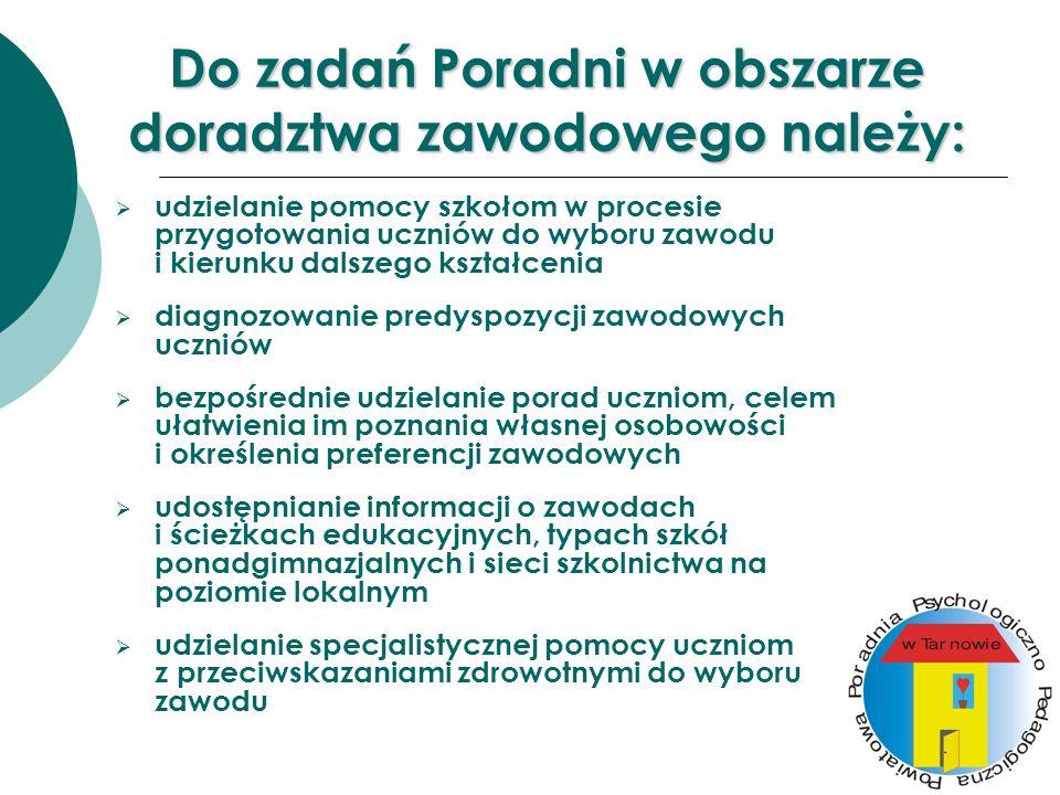 Korzystając z oferty doradztwa PPPP w Tarnowie uzyskasz: jasną świadomość siebie, swoich zdolności, możliwości, zainteresowań, ambicji, środków, ograniczeń i ich przyczyn wiedzę o wymaganiach i warunkach osiągnięcia sukcesu, mocnych i słabych stronach, szansach i perspektywach na różnych ścieżkach kariery zawodowej pomoc z konfrontacji własnych predyspozycji z wymaganiami zawodowymi