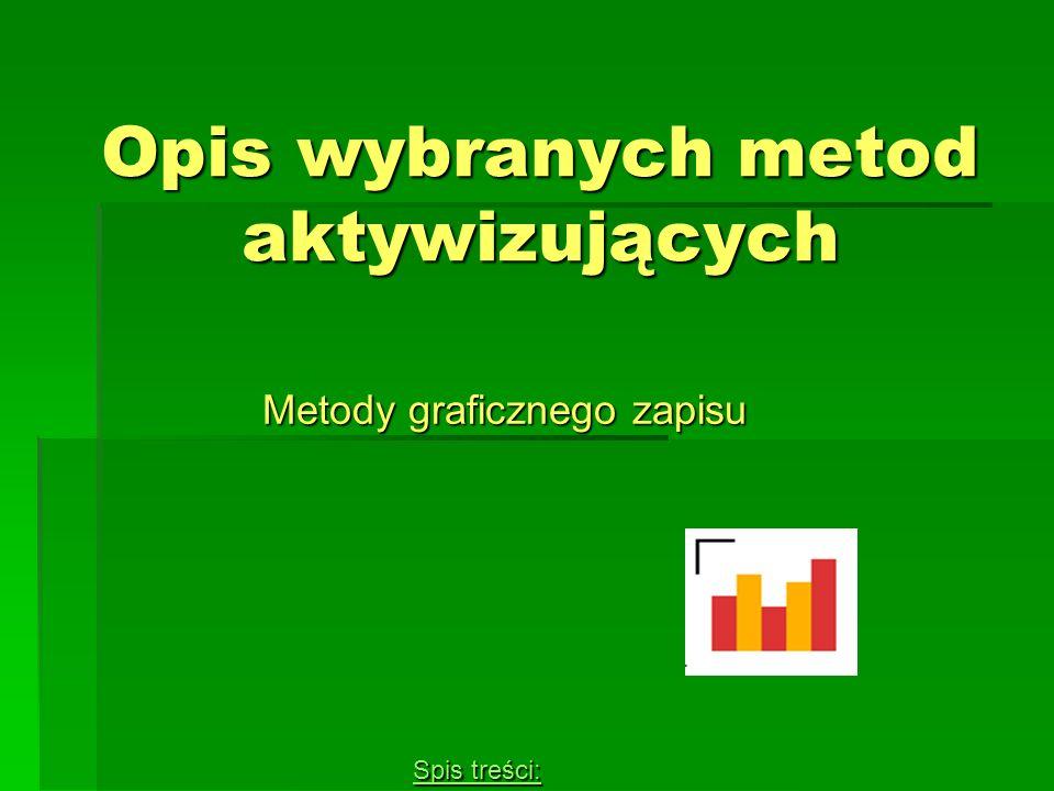 Opis wybranych metod aktywizujących Metody graficznego zapisu Spis treści: Spis treści: