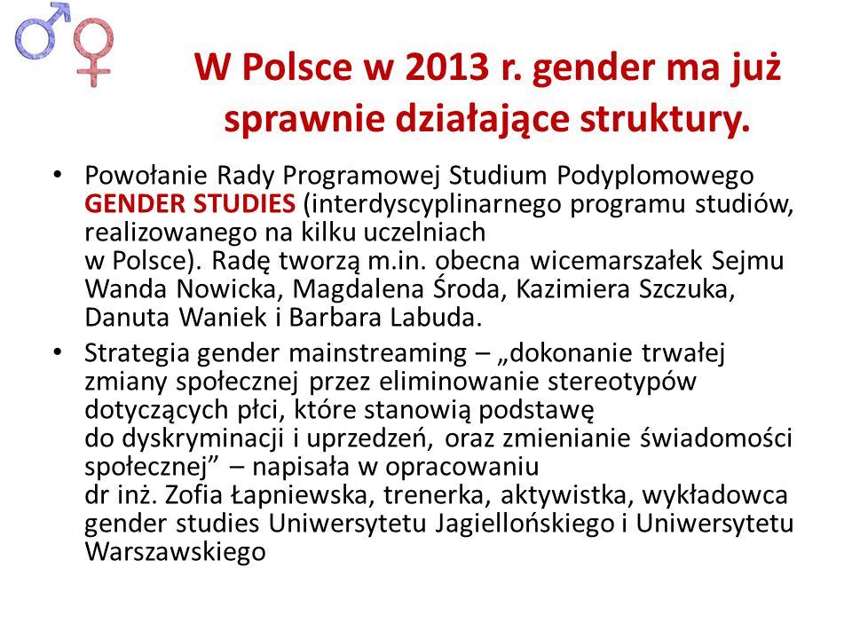 W Polsce w 2013 r. gender ma już sprawnie działające struktury. Powołanie Rady Programowej Studium Podyplomowego GENDER STUDIES (interdyscyplinarnego