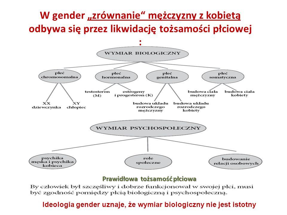 Prawidłowa tożsamość płciowa Ideologia gender uznaje, że wymiar biologiczny nie jest istotny W gender zrównanie mężczyzny z kobietą odbywa się przez l