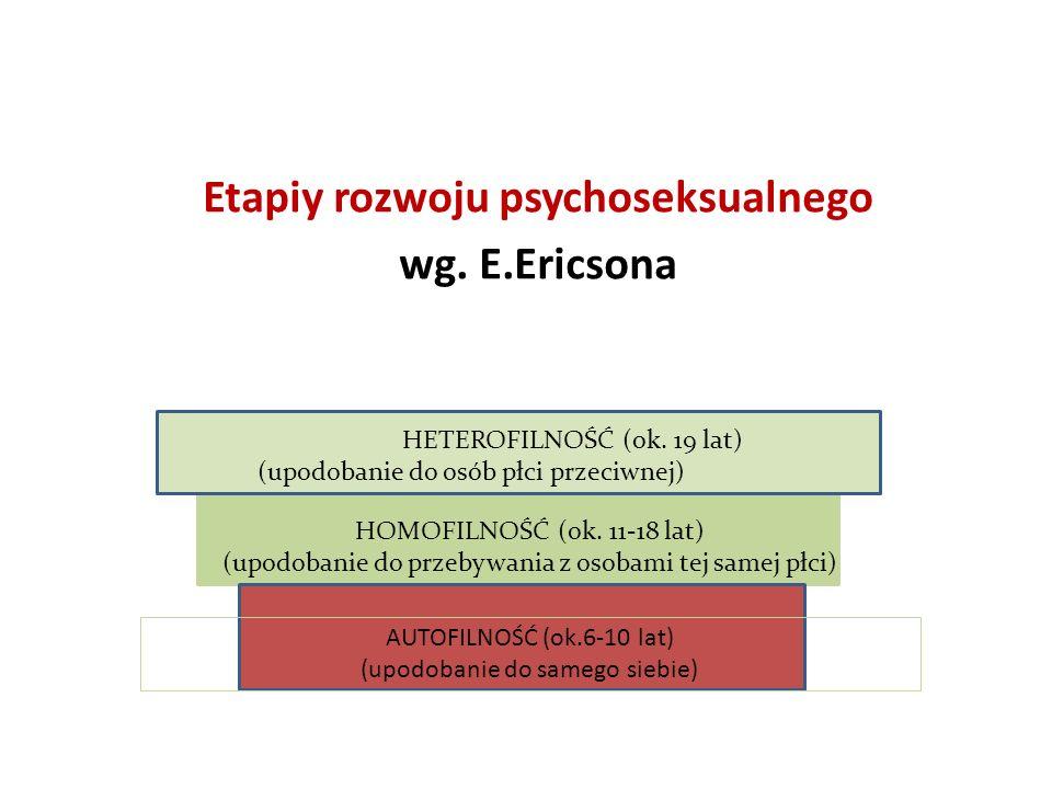 Etapiy rozwoju psychoseksualnego wg. E.Ericsona AUTOFILNOŚĆ (ok.6-10 lat) (upodobanie do samego siebie) HOMOFILNOŚĆ (ok. 11-18 lat) (upodobanie do prz