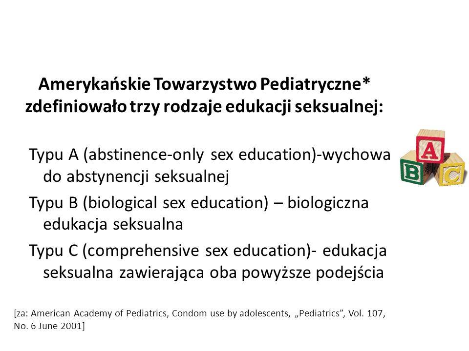 Amerykańskie Towarzystwo Pediatryczne* zdefiniowało trzy rodzaje edukacji seksualnej: Typu A (abstinence-only sex education)-wychowanie do abstynencji