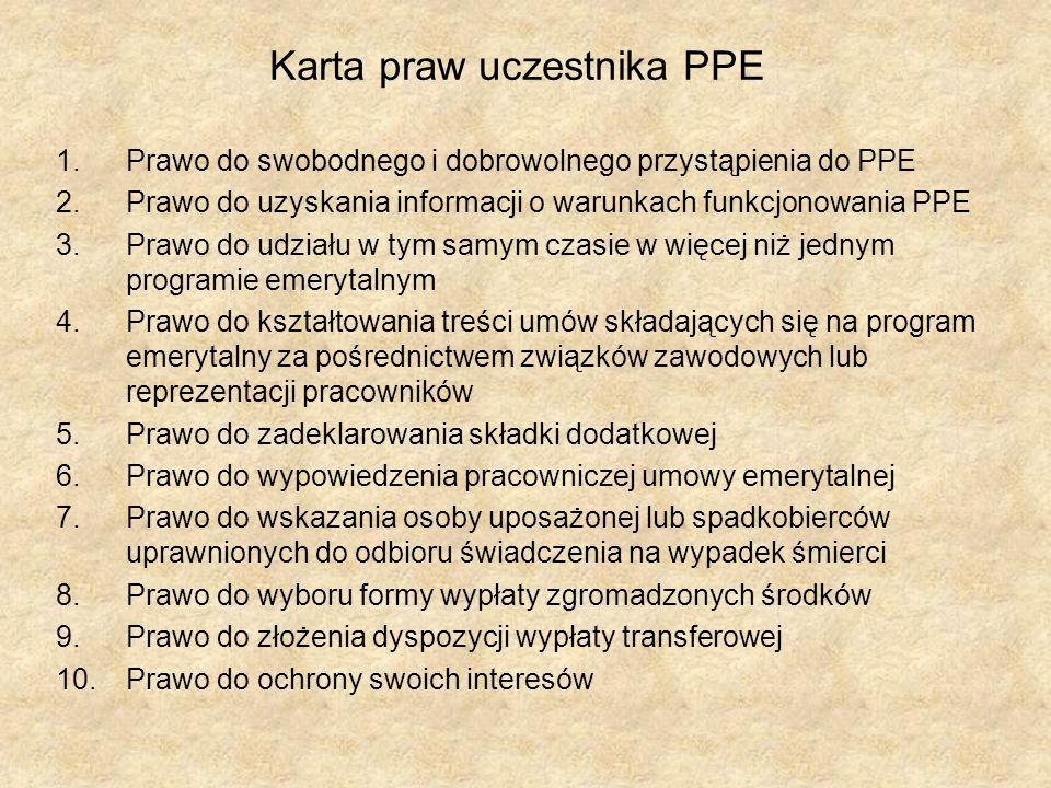 Karta praw uczestnika PPE 1.Prawo do swobodnego i dobrowolnego przystąpienia do PPE 2.Prawo do uzyskania informacji o warunkach funkcjonowania PPE 3.P