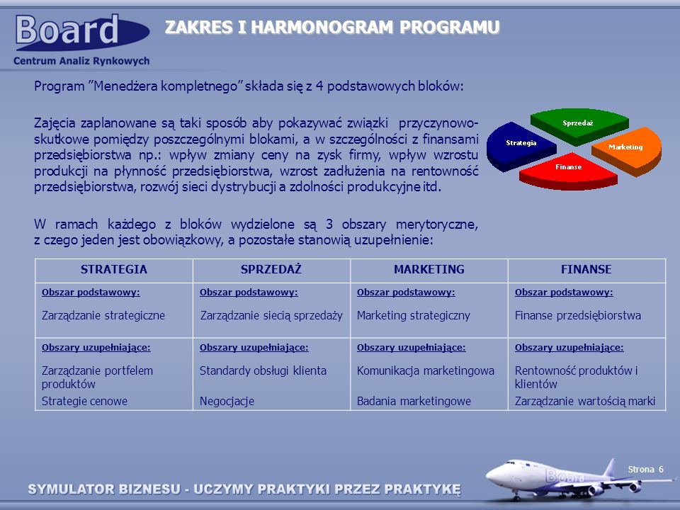 Strona 7 ZAKRES I HARMONOGRAM PROGRAMU Projektowanie programu odbywa się w kilku etapach: 1.