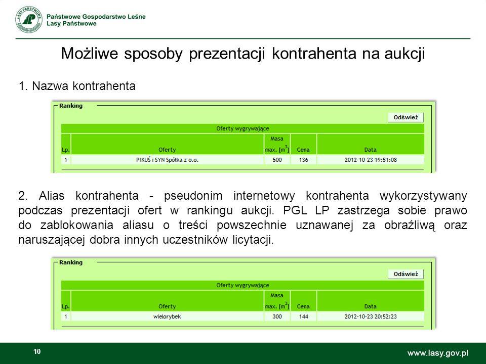 10 Możliwe sposoby prezentacji kontrahenta na aukcji 2. Alias kontrahenta - pseudonim internetowy kontrahenta wykorzystywany podczas prezentacji ofert