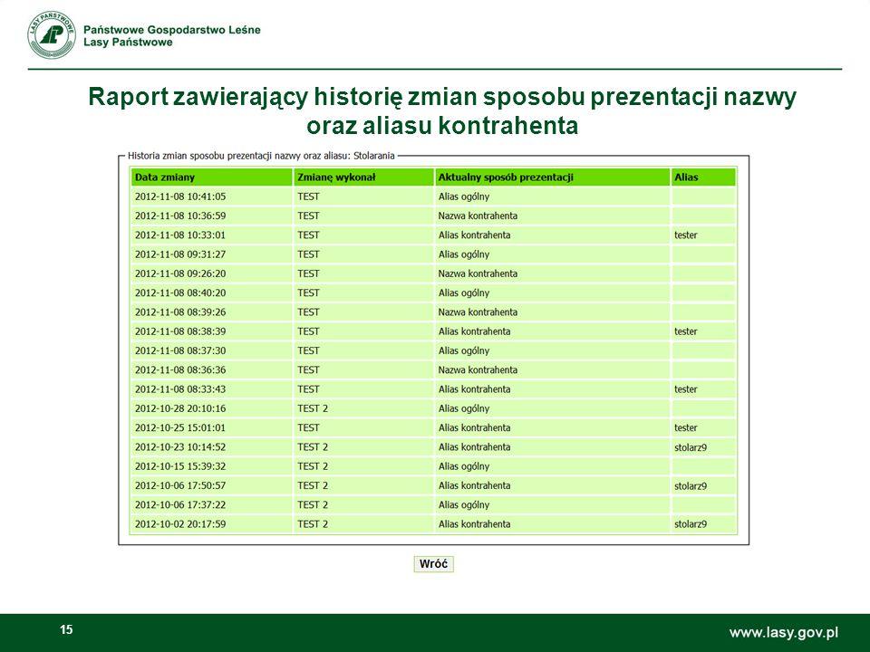 15 Raport zawierający historię zmian sposobu prezentacji nazwy oraz aliasu kontrahenta