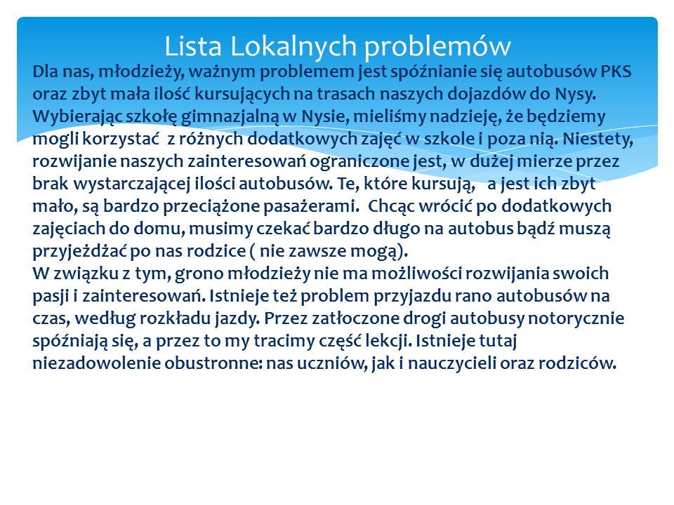 Lista Lokalnych problemów Po przeprowadzeniu rozmów z koleżankami, kolegami, z rodzicami, sąsiadami, mieszkańcami wsi i miasta Nysa, opracowaliśmy lis