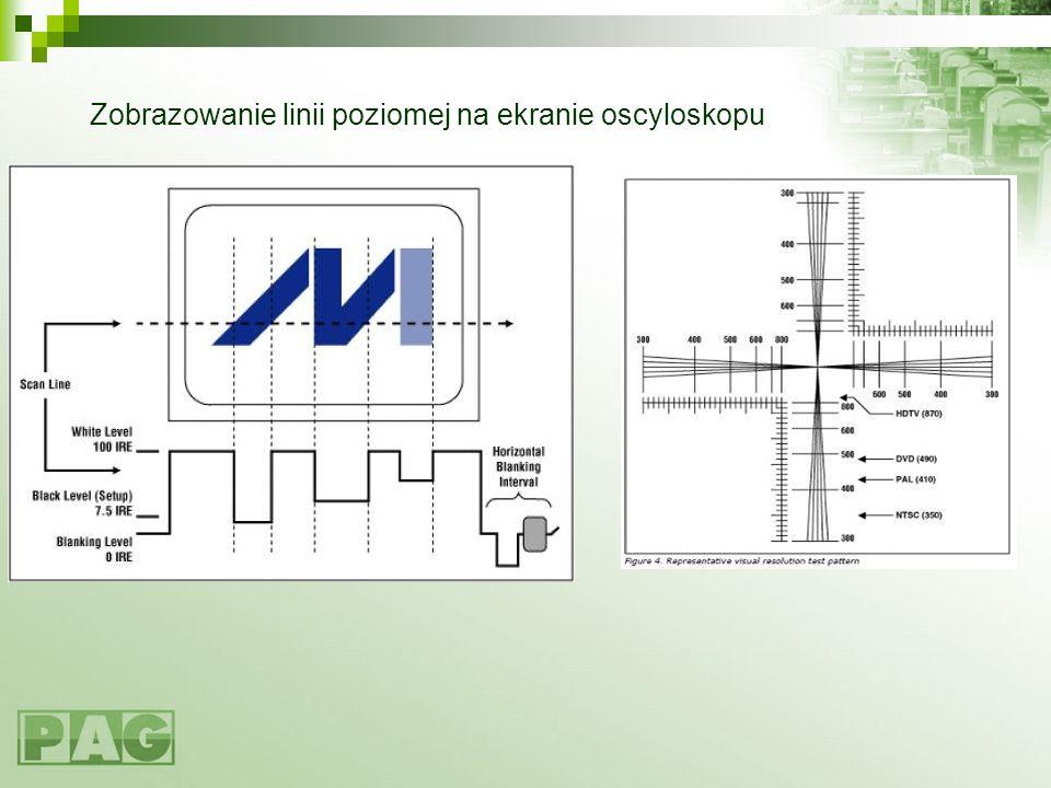 Zobrazowanie linii poziomej na ekranie oscyloskopu